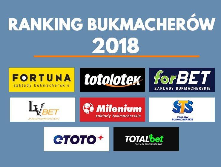 ranking-bukmacherow