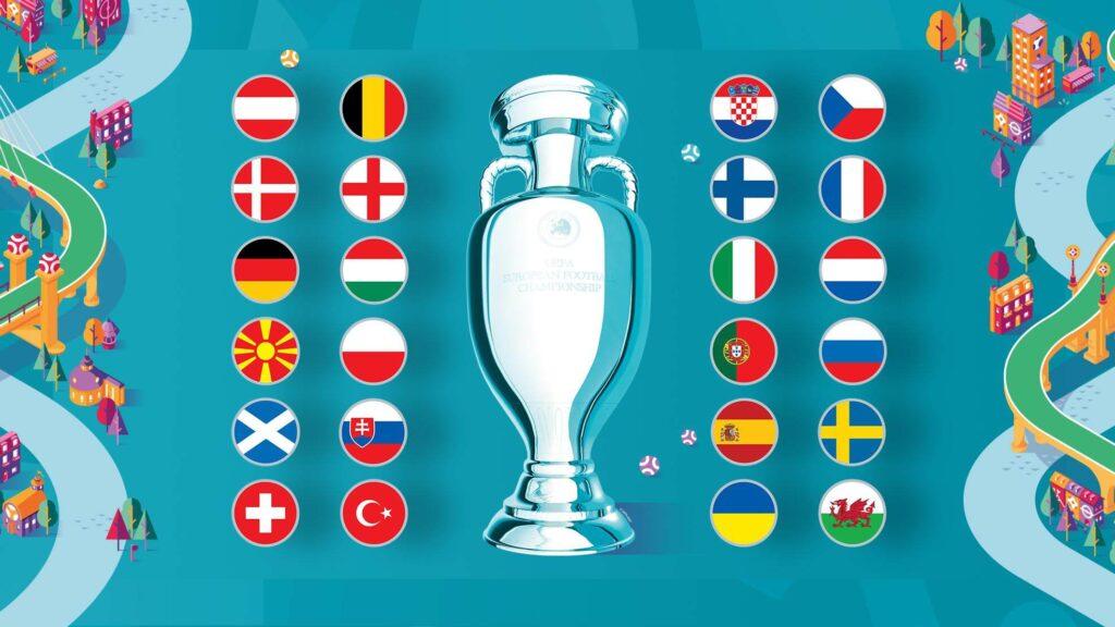 grupy euro 2020